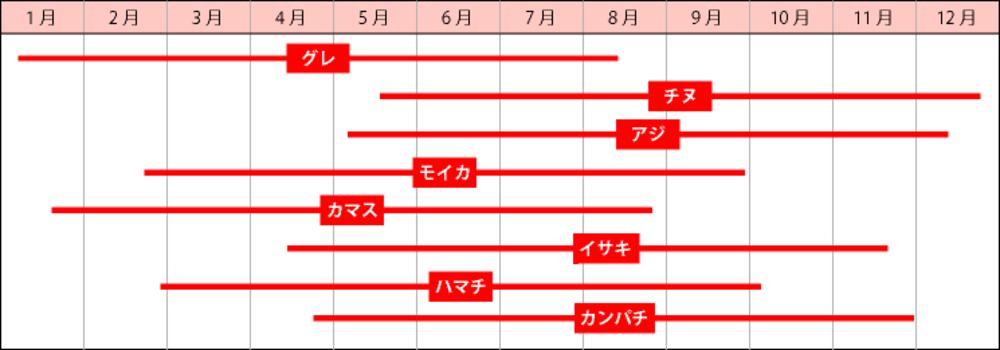 turi_calendar